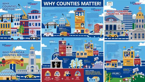 CountiesMatterPoster