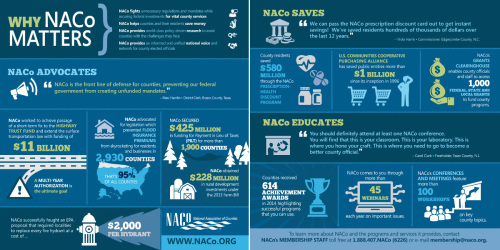 Why NACo Matters-Single72